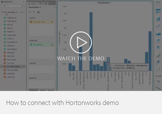 Hortonworks (HDP) Homepage