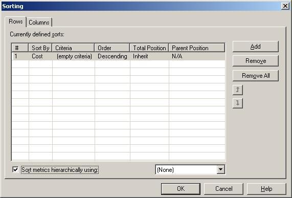 Afbeelding van MicroStrategy Report Services tools.
