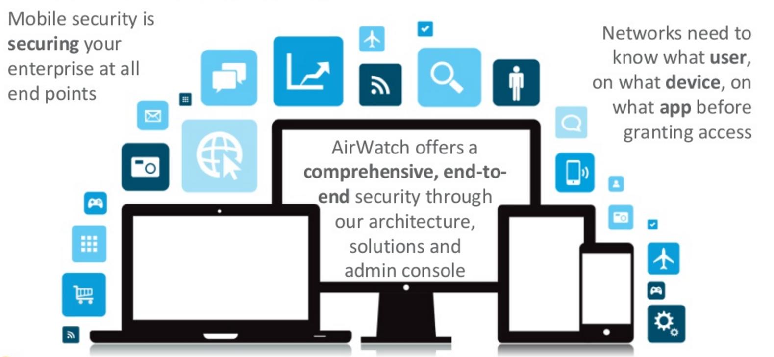 AirWatch Homepage
