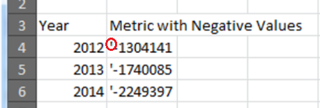KB439219: Exporting to Excel from web altering characters +
