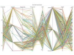 Data Visualizations Gallery   MicroStrategy Community