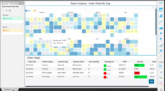 Data Visualizations Gallery | MicroStrategy Community