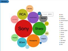 Data Visualizations Gallery | MicroStrategy Community